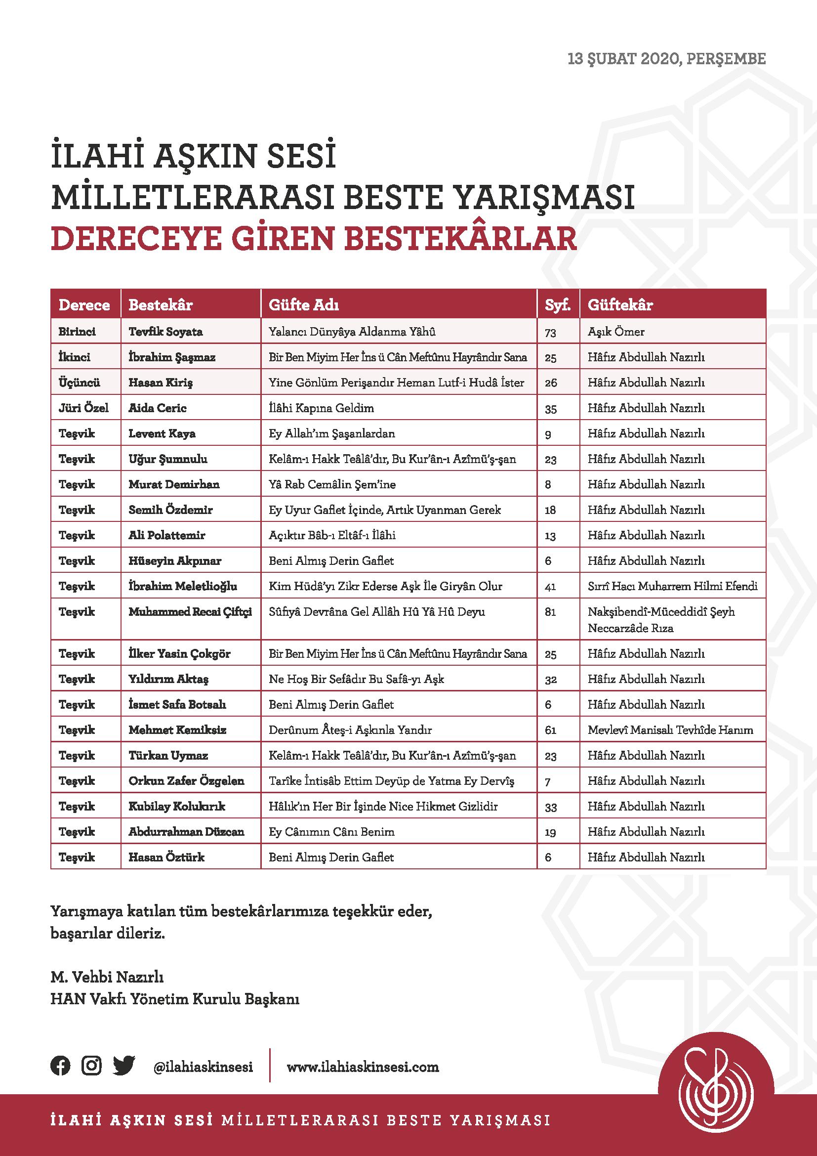 IAS_Dereceye_Giren_Bestekarlar_13_Subat_2020.pdf.png